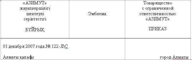 трудового договора. 03 03